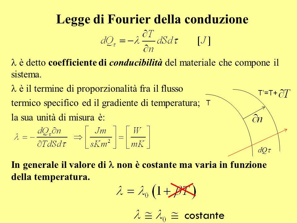 Legge di Fourier della conduzione è detto coefficiente di conducibilità del materiale che compone il sistema. è il termine di proporzionalità fra il f