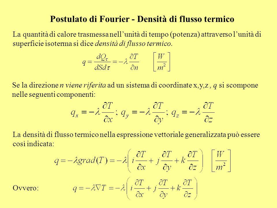 Postulato di Fourier - Densità di flusso termico La quantità di calore trasmessa nell'unità di tempo (potenza) attraverso l'unità di superficie isoter
