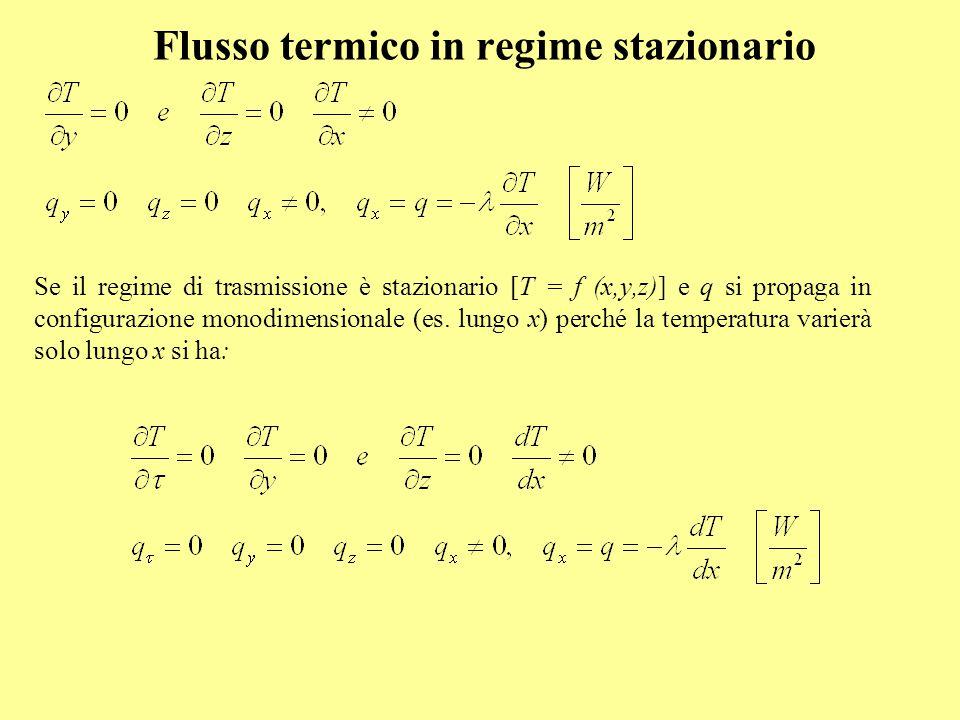 Flusso termico in regime stazionario Se il regime di trasmissione è stazionario [T = f (x,y,z)] e q si propaga in configurazione monodimensionale (es.
