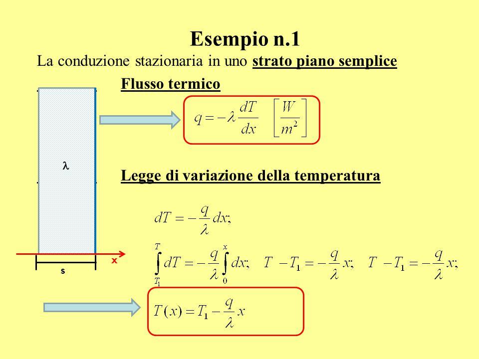 Esempio n.1 La conduzione stazionaria in uno strato piano semplice Flusso termico Legge di variazione della temperatura x s