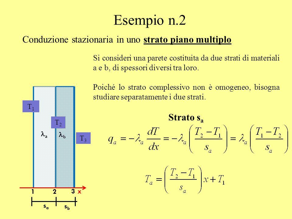 Esempio n.2 Conduzione stazionaria in uno strato piano multiplo x sasa b a sbsb Si consideri una parete costituita da due strati di materiali a e b, d