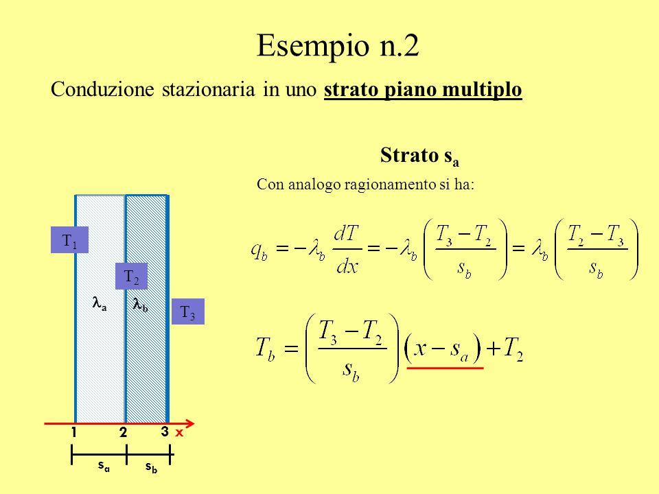 Esempio n.2 Conduzione stazionaria in uno strato piano multiplo x sasa b a sbsb Strato s a 12 3 T1T1 T3T3 T2T2 Con analogo ragionamento si ha: