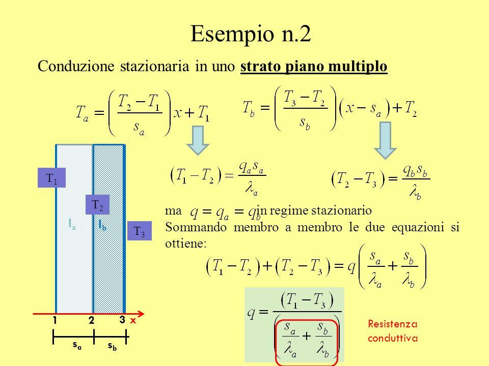 x sasa lblb lala sbsb ma in regime stazionario Sommando membro a membro le due equazioni si ottiene: 12 3 T1T1 T3T3 T2T2 Resistenza conduttiva Esempio