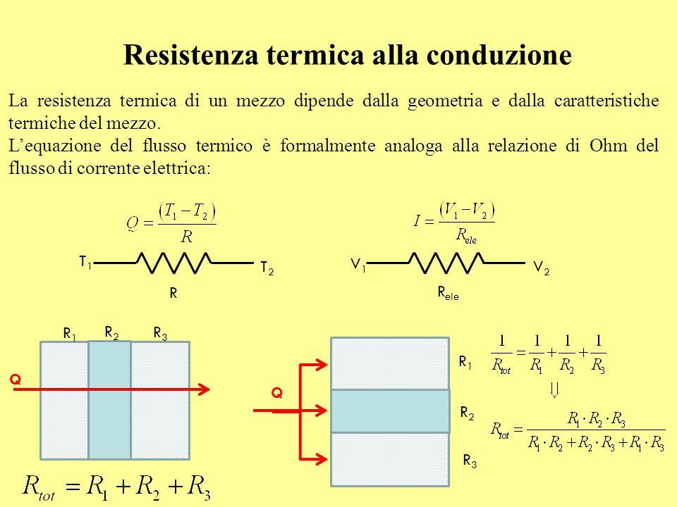 Resistenza termica alla conduzione La resistenza termica di un mezzo dipende dalla geometria e dalla caratteristiche termiche del mezzo. L'equazione d