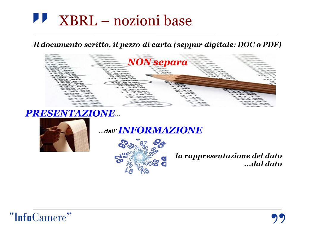 Il documento scritto, il pezzo di carta (seppur digitale: DOC o PDF) NON separa PRESENTAZIONE......dall INFORMAZIONE XBRL – nozioni base la rappresentazione del dato...dal dato