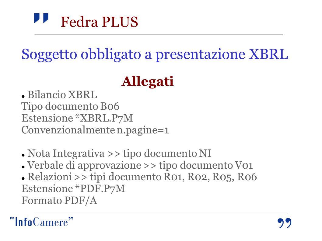 Fedra PLUS Soggetto obbligato a presentazione XBRL Allegati Bilancio XBRL Tipo documento B06 Estensione *XBRL.P7M Convenzionalmente n.pagine=1 Nota Integrativa >> tipo documento NI Verbale di approvazione >> tipo documento V01 Relazioni >> tipi documento R01, R02, R05, R06 Estensione *PDF.P7M Formato PDF/A