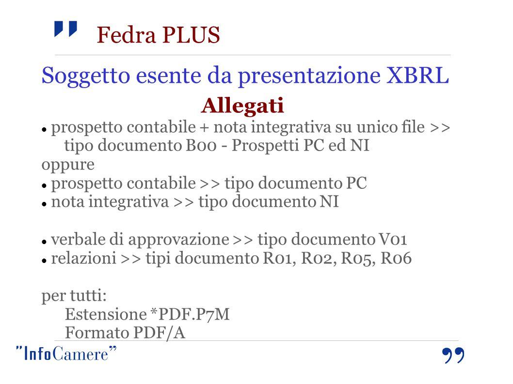 Fedra PLUS Soggetto esente da presentazione XBRL Allegati prospetto contabile + nota integrativa su unico file >> tipo documento B00 - Prospetti PC ed NI oppure prospetto contabile >> tipo documento PC nota integrativa >> tipo documento NI verbale di approvazione >> tipo documento V01 relazioni >> tipi documento R01, R02, R05, R06 per tutti: Estensione *PDF.P7M Formato PDF/A