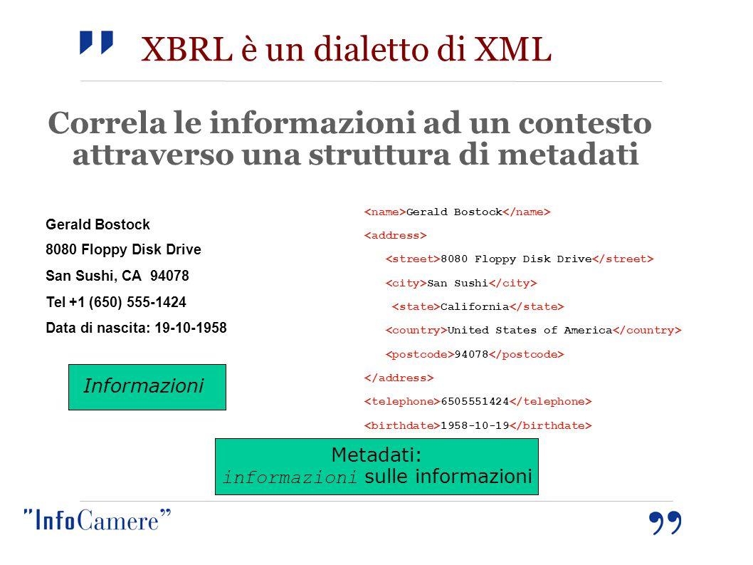 Correla le informazioni ad un contesto attraverso una struttura di metadati Gerald Bostock 8080 Floppy Disk Drive San Sushi, CA 94078 Tel +1 (650) 555-1424 Data di nascita: 19-10-1958 Informazioni Gerald Bostock 8080 Floppy Disk Drive San Sushi California United States of America 94078 6505551424 1958-10-19 Metadati: informazioni sulle informazioni XBRL è un dialetto di XML