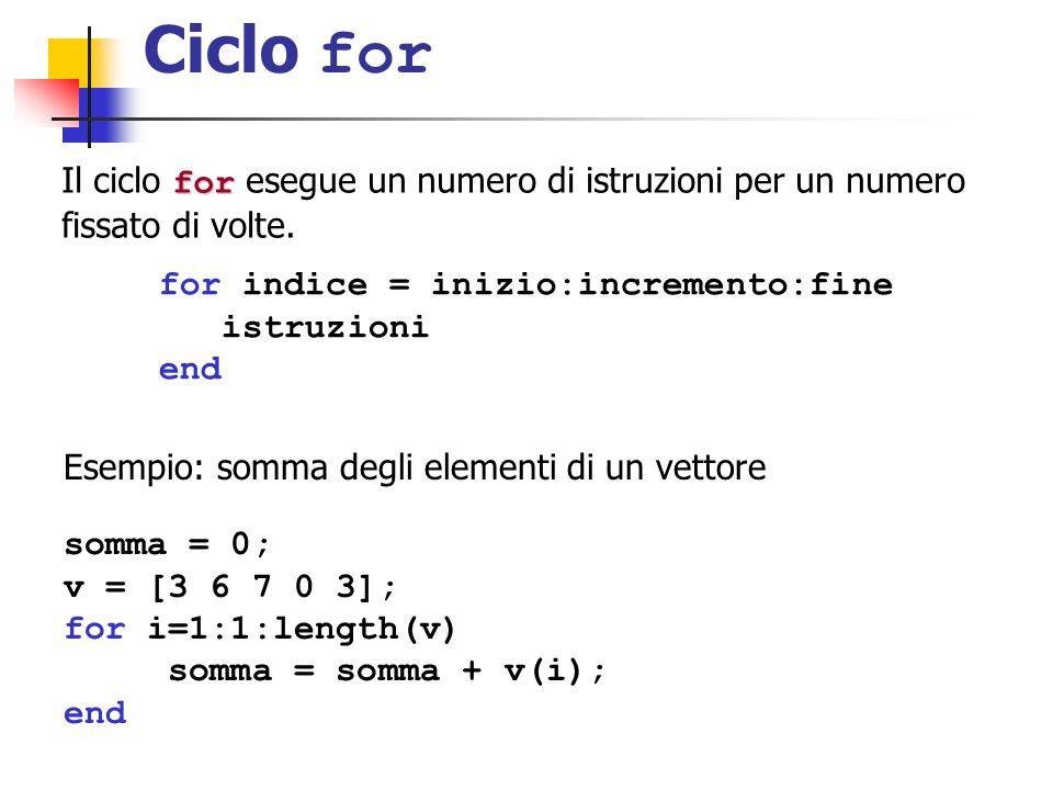 Ciclo for for Il ciclo for esegue un numero di istruzioni per un numero fissato di volte.