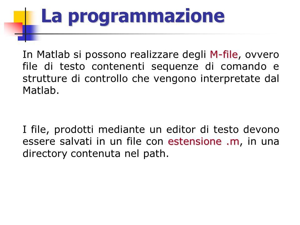 La programmazione M-file In Matlab si possono realizzare degli M-file, ovvero file di testo contenenti sequenze di comando e strutture di controllo che vengono interpretate dal Matlab.