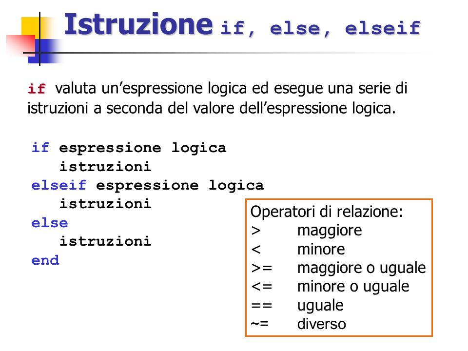 Istruzione if, else, elseif if if valuta un'espressione logica ed esegue una serie di istruzioni a seconda del valore dell'espressione logica.