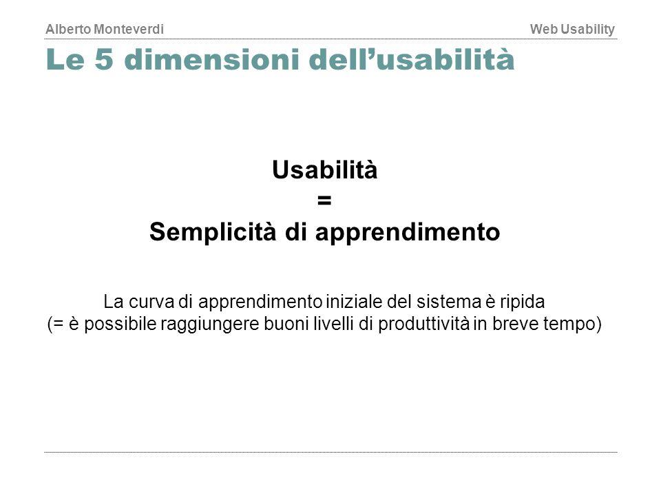 Alberto MonteverdiWeb Usability Le 5 dimensioni dell'usabilità Usabilità = Semplicità di apprendimento La curva di apprendimento iniziale del sistema è ripida (= è possibile raggiungere buoni livelli di produttività in breve tempo)