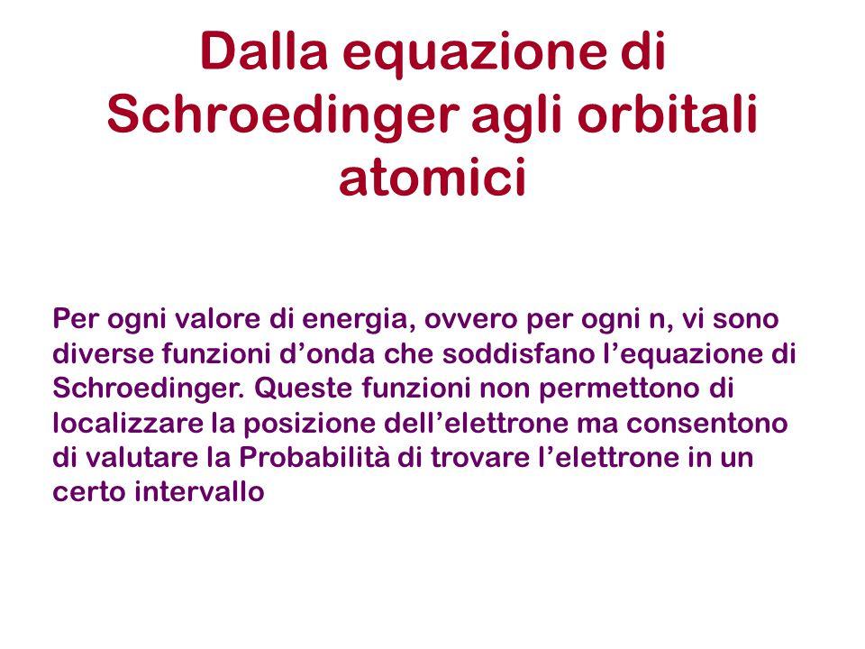 Dalla equazione di Schroedinger agli orbitali atomici Per ogni valore di energia, ovvero per ogni n, vi sono diverse funzioni d'onda che soddisfano l'equazione di Schroedinger.