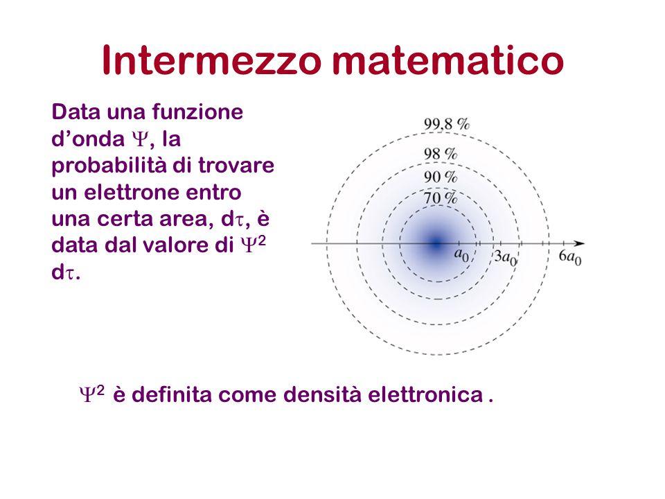 Intermezzo matematico Data una funzione d'onda , la probabilità di trovare un elettrone entro una certa area, d , è data dal valore di  2 d .  2