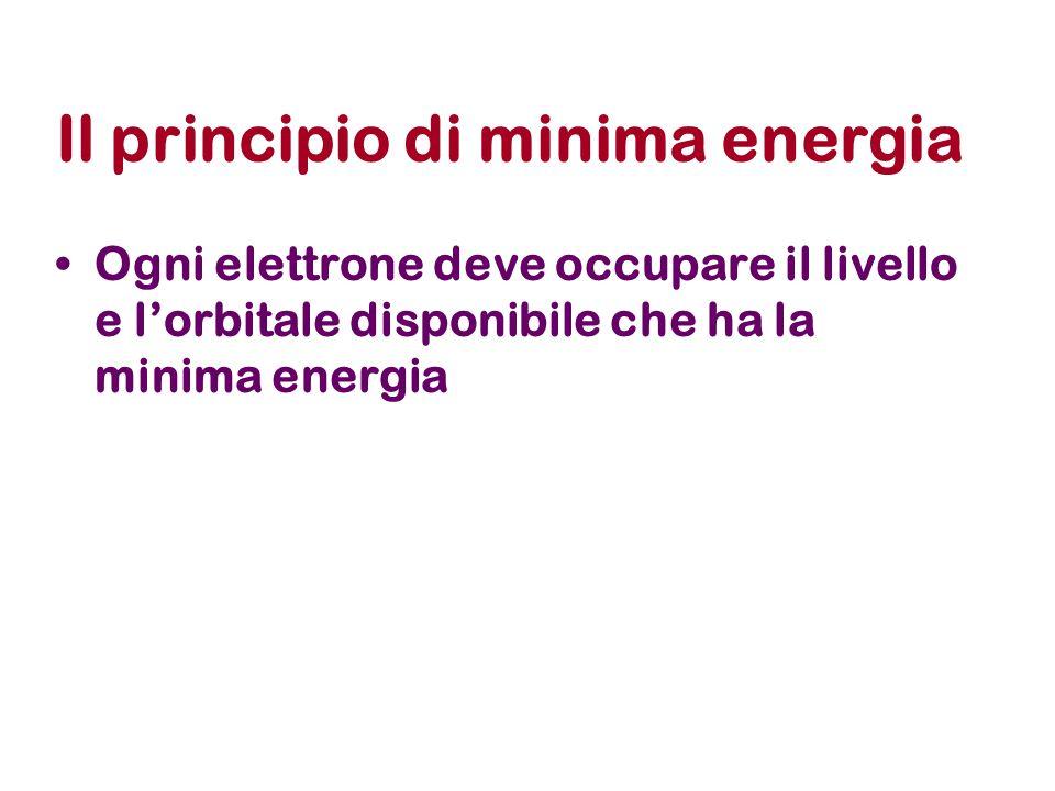 Il principio di minima energia Ogni elettrone deve occupare il livello e l'orbitale disponibile che ha la minima energia