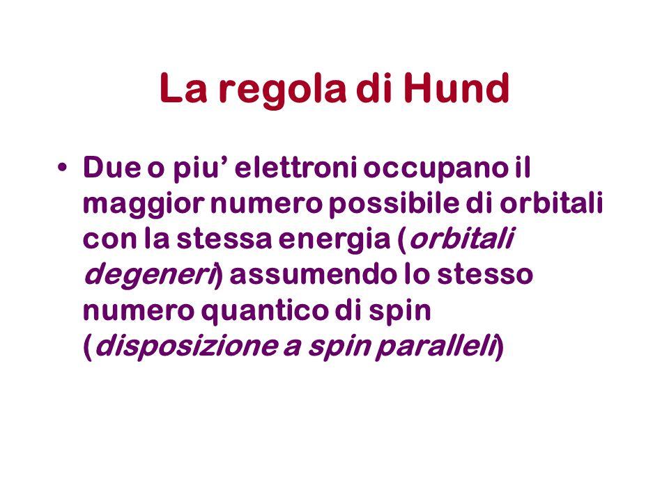 La regola di Hund Due o piu' elettroni occupano il maggior numero possibile di orbitali con la stessa energia (orbitali degeneri) assumendo lo stesso numero quantico di spin (disposizione a spin paralleli)