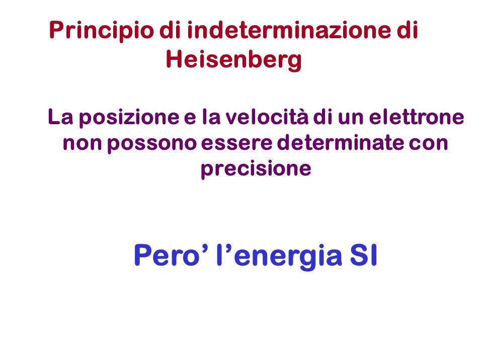 Atomo di idrogeno, quale è il problema.