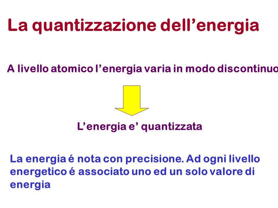 La quantizzazione dell'energia A livello atomico l'energia varia in modo discontinuo L'energia e' quantizzata La energia é nota con precisione. Ad ogn