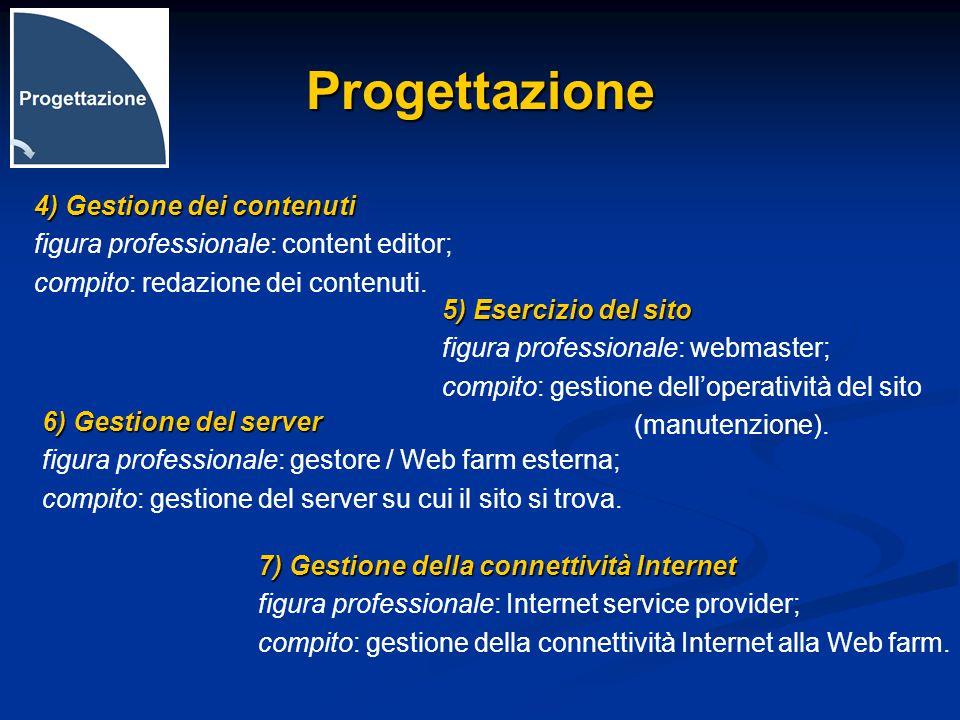 Progettazione 4) Gestione dei contenuti figura professionale: content editor; compito: redazione dei contenuti.