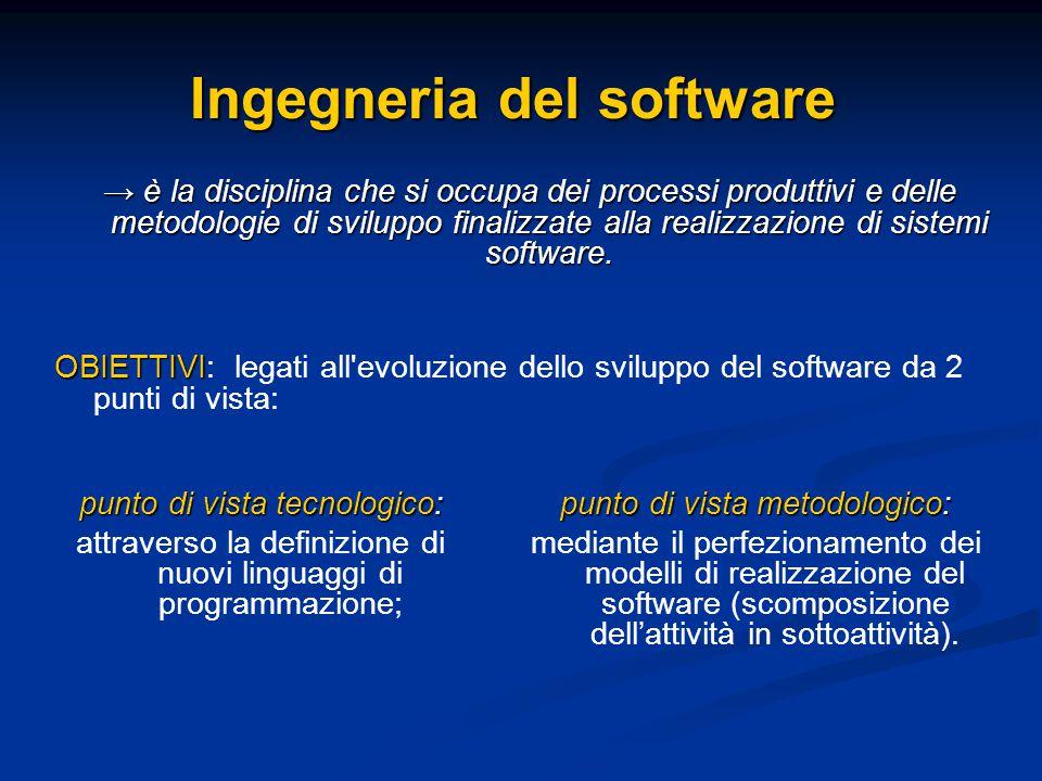 Ingegneria del software → è la disciplina che si occupa dei processi produttivi e delle metodologie di sviluppo finalizzate alla realizzazione di sistemi software.