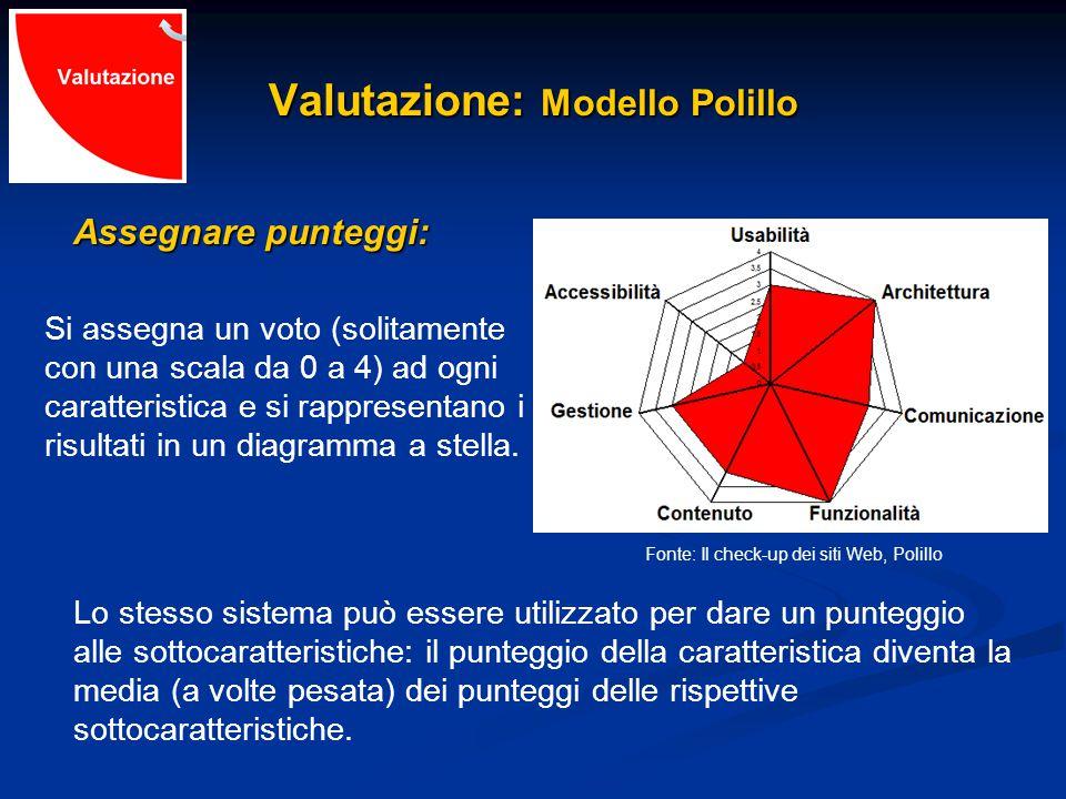 Valutazione: Modello Polillo Assegnare punteggi: Si assegna un voto (solitamente con una scala da 0 a 4) ad ogni caratteristica e si rappresentano i risultati in un diagramma a stella.