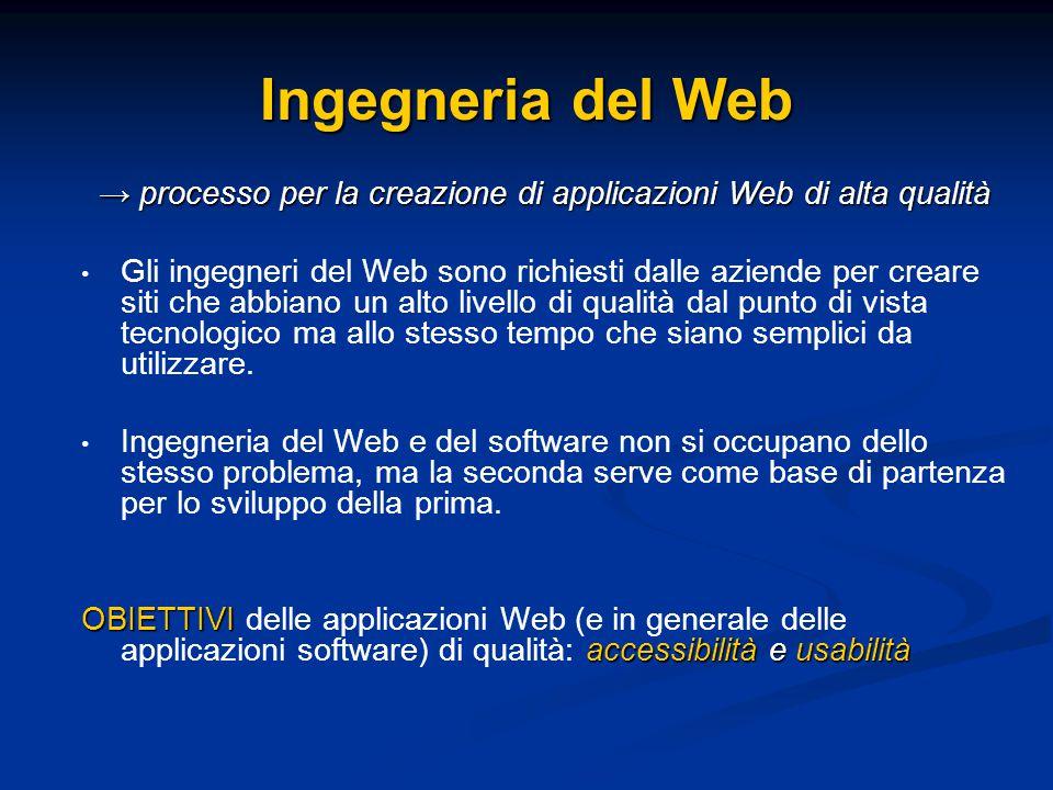 Ingegneria del Web → processo per la creazione di applicazioni Web di alta qualità Gli ingegneri del Web sono richiesti dalle aziende per creare siti che abbiano un alto livello di qualità dal punto di vista tecnologico ma allo stesso tempo che siano semplici da utilizzare.