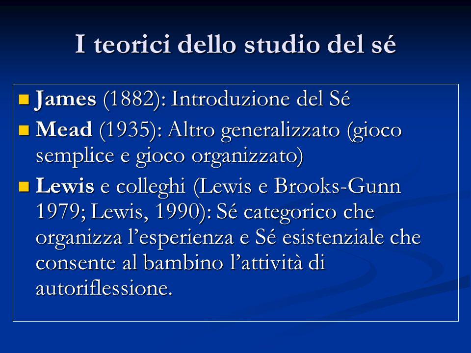 I teorici dello studio del sé James (1882): Introduzione del Sé James (1882): Introduzione del Sé Mead (1935): Altro generalizzato (gioco semplice e g