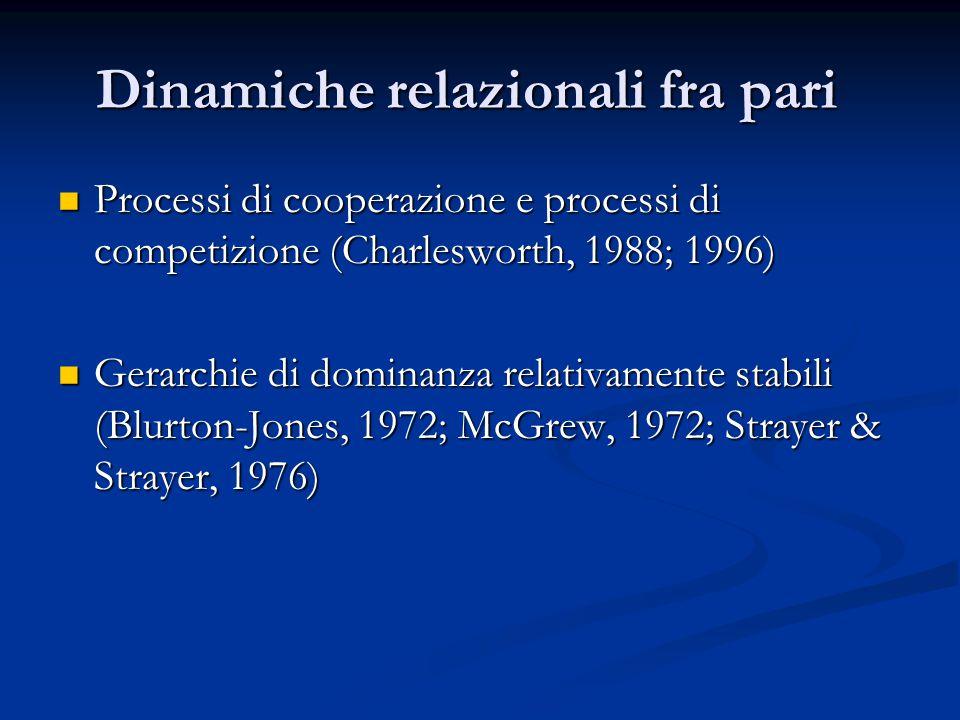 Dinamiche relazionali fra pari Processi di cooperazione e processi di competizione (Charlesworth, 1988; 1996) Processi di cooperazione e processi di competizione (Charlesworth, 1988; 1996) Gerarchie di dominanza relativamente stabili (Blurton-Jones, 1972; McGrew, 1972; Strayer & Strayer, 1976) Gerarchie di dominanza relativamente stabili (Blurton-Jones, 1972; McGrew, 1972; Strayer & Strayer, 1976)