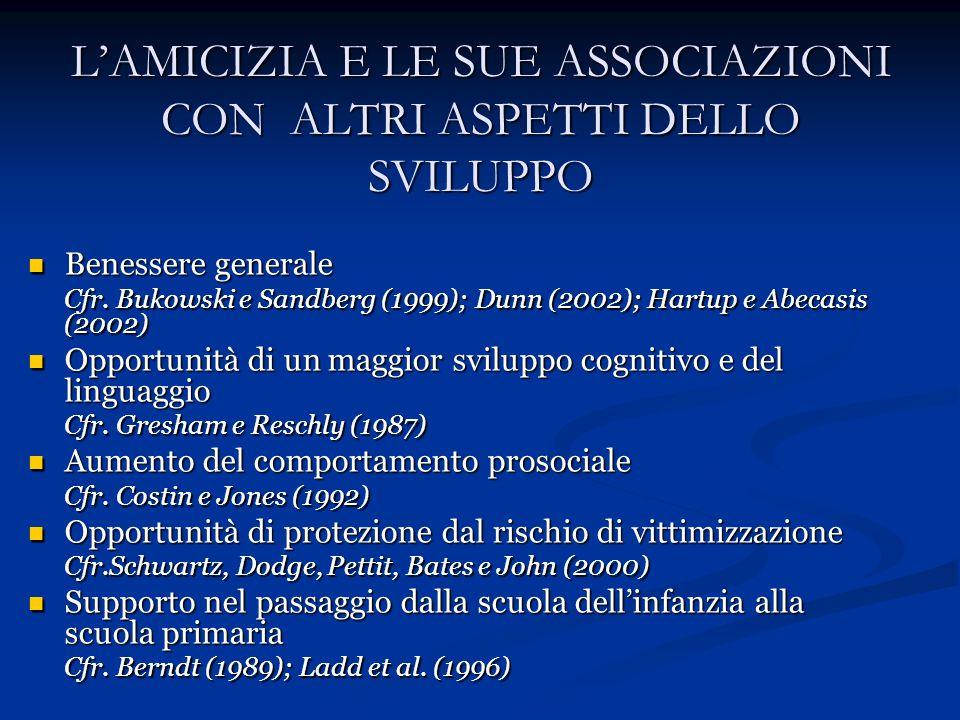 L'AMICIZIA E LE SUE ASSOCIAZIONI CON ALTRI ASPETTI DELLO SVILUPPO Benessere generale Benessere generale Cfr. Bukowski e Sandberg (1999); Dunn (2002);