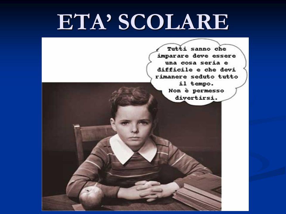 ETA' SCOLARE