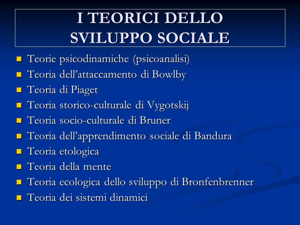 I TEORICI DELLO SVILUPPO SOCIALE Teorie psicodinamiche (psicoanalisi) Teorie psicodinamiche (psicoanalisi) Teoria dell'attaccamento di Bowlby Teoria d