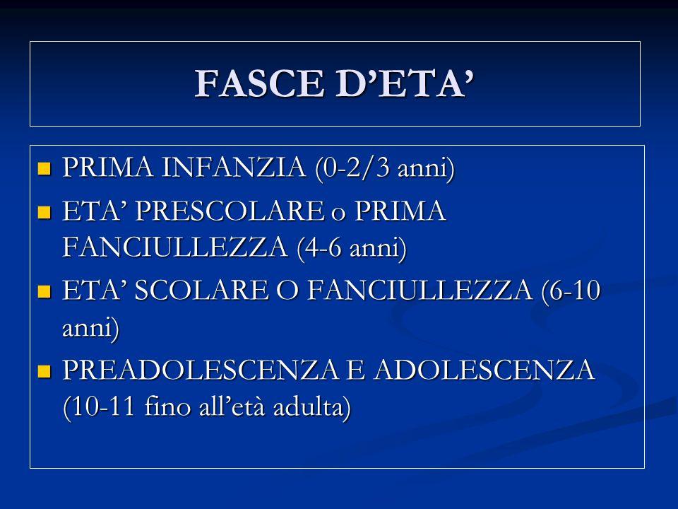 FASCE D'ETA' PRIMA INFANZIA (0-2/3 anni) PRIMA INFANZIA (0-2/3 anni) ETA' PRESCOLARE o PRIMA FANCIULLEZZA (4-6 anni) ETA' PRESCOLARE o PRIMA FANCIULLEZZA (4-6 anni) ETA' SCOLARE O FANCIULLEZZA (6-10 anni) ETA' SCOLARE O FANCIULLEZZA (6-10 anni) PREADOLESCENZA E ADOLESCENZA (10-11 fino all'età adulta) PREADOLESCENZA E ADOLESCENZA (10-11 fino all'età adulta)