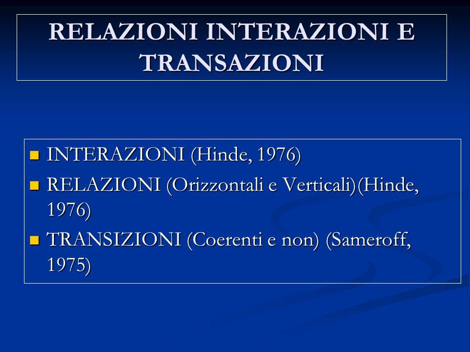 RELAZIONI INTERAZIONI E TRANSAZIONI INTERAZIONI (Hinde, 1976) INTERAZIONI (Hinde, 1976) RELAZIONI (Orizzontali e Verticali)(Hinde, 1976) RELAZIONI (Orizzontali e Verticali)(Hinde, 1976) TRANSIZIONI (Coerenti e non) (Sameroff, 1975) TRANSIZIONI (Coerenti e non) (Sameroff, 1975)
