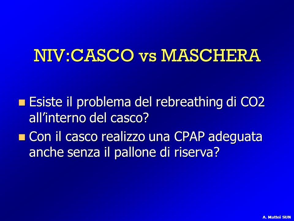 NIV:CASCO vs MASCHERA Esiste il problema del rebreathing di CO2 all'interno del casco? Esiste il problema del rebreathing di CO2 all'interno del casco