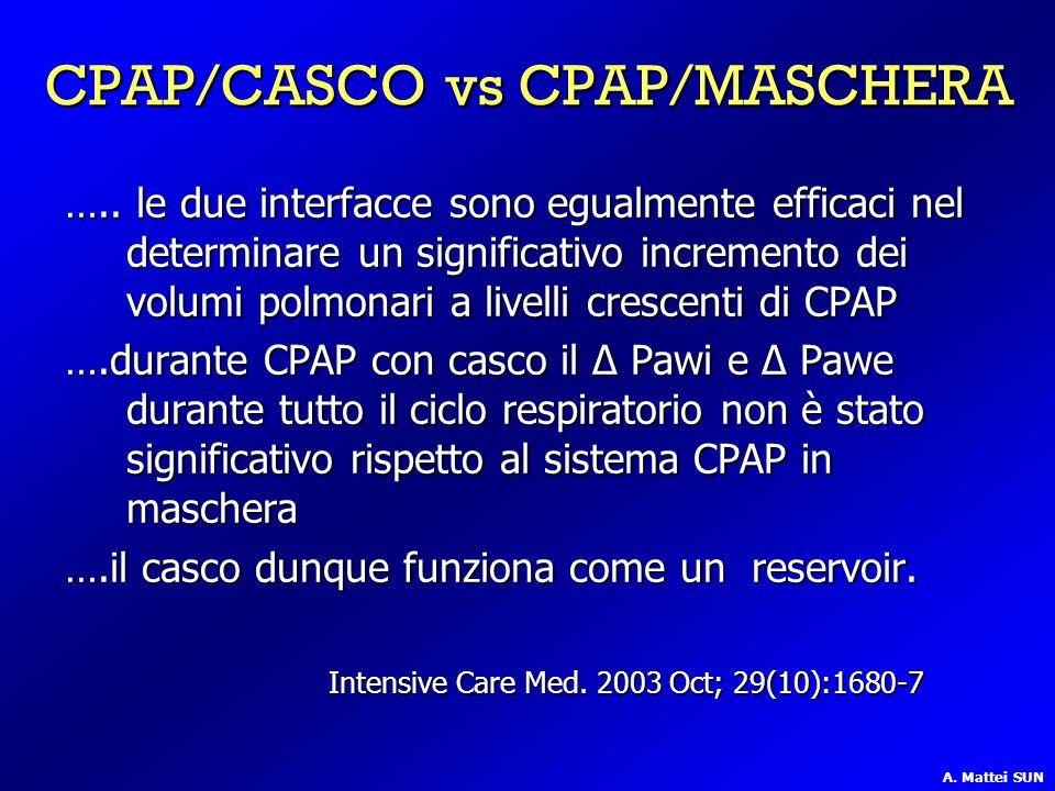 CPAP/CASCO vs CPAP/MASCHERA ….. le due interfacce sono egualmente efficaci nel determinare un significativo incremento dei volumi polmonari a livelli