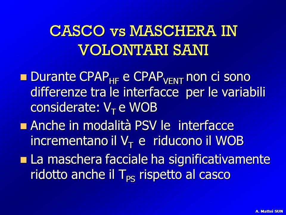 CASCO vs MASCHERA IN VOLONTARI SANI Durante CPAP HF e CPAP VENT non ci sono differenze tra le interfacce per le variabili considerate: V T e WOB Duran