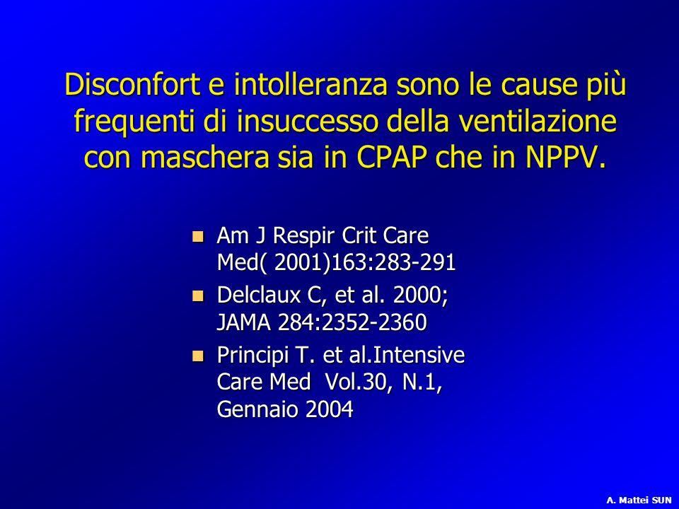 Am J Respir Crit Care Med( 2001)163:283-291 Am J Respir Crit Care Med( 2001)163:283-291 Delclaux C, et al. 2000; JAMA 284:2352-2360 Delclaux C, et al.
