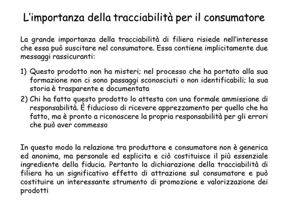 L'importanza della tracciabilità per il consumatore La grande importanza della tracciabilità di filiera risiede nell'interesse che essa può suscitare nel consumatore.