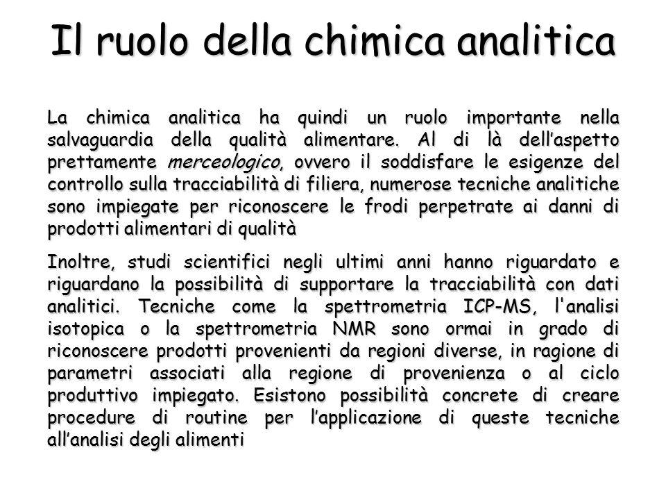 Il ruolo della chimica analitica La chimica analitica ha quindi un ruolo importante nella salvaguardia della qualità alimentare.