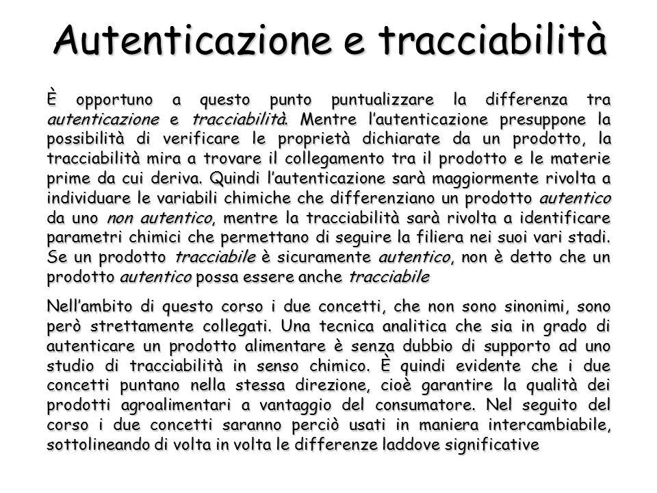 Autenticazione e tracciabilità È opportuno a questo punto puntualizzare la differenza tra autenticazione e tracciabilità.