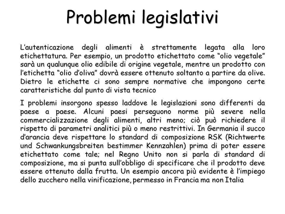 Problemi legislativi L'autenticazione degli alimenti è strettamente legata alla loro etichettatura.