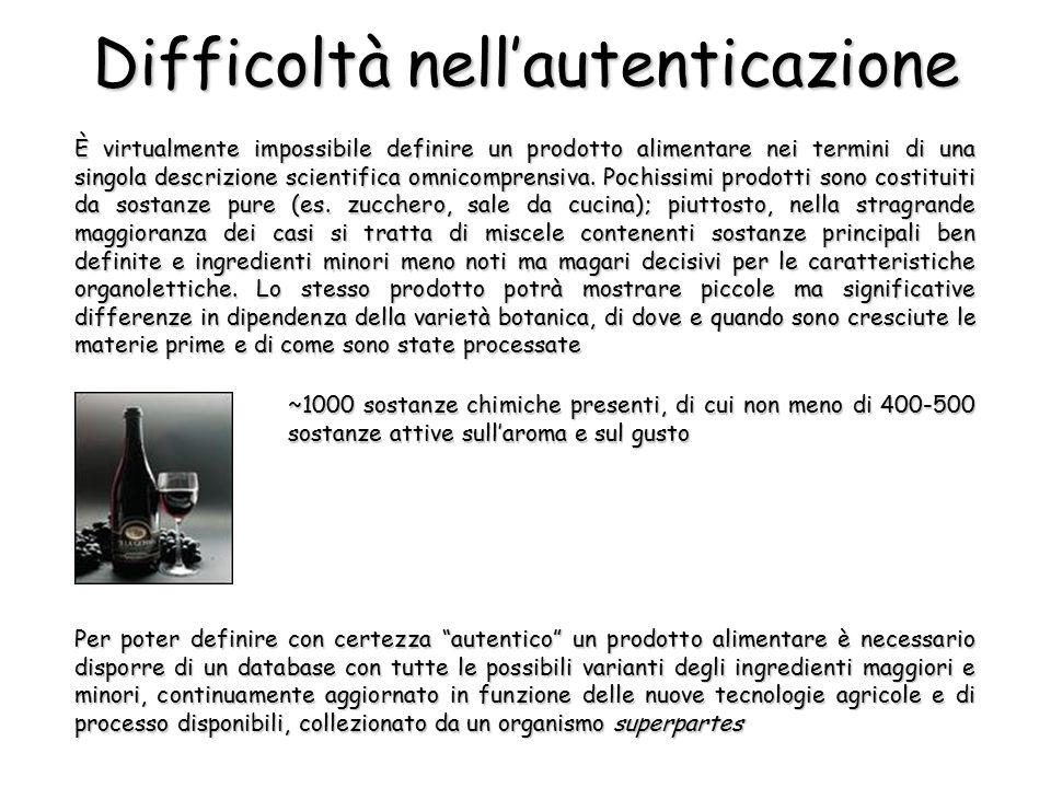 Difficoltà nell'autenticazione È virtualmente impossibile definire un prodotto alimentare nei termini di una singola descrizione scientifica omnicomprensiva.