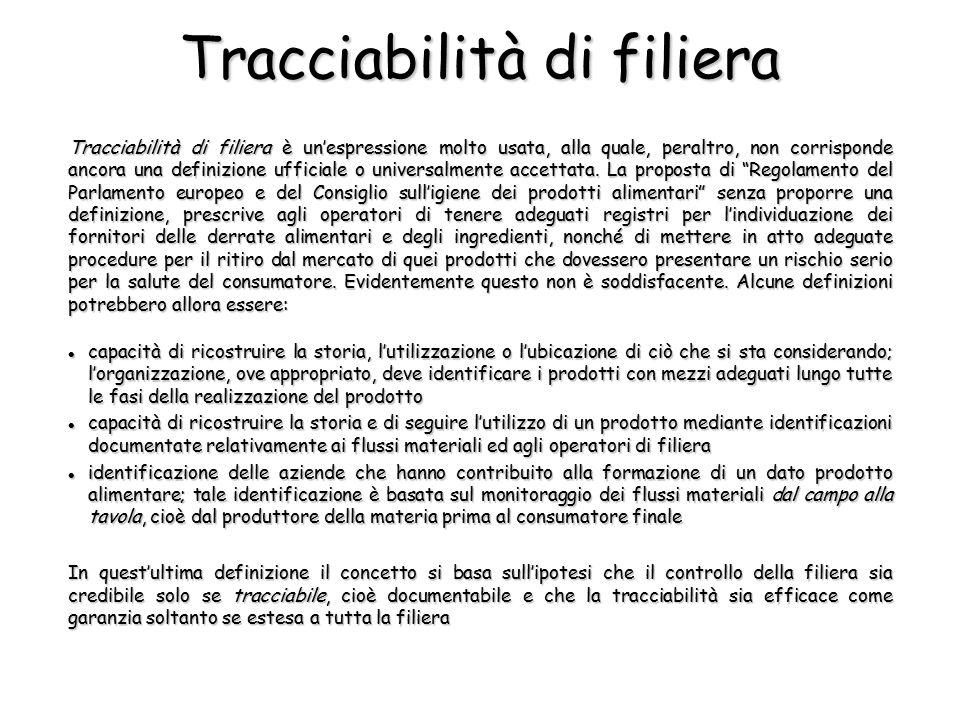 Tracciabilità di filiera Tracciabilità di filiera è un'espressione molto usata, alla quale, peraltro, non corrisponde ancora una definizione ufficiale o universalmente accettata.