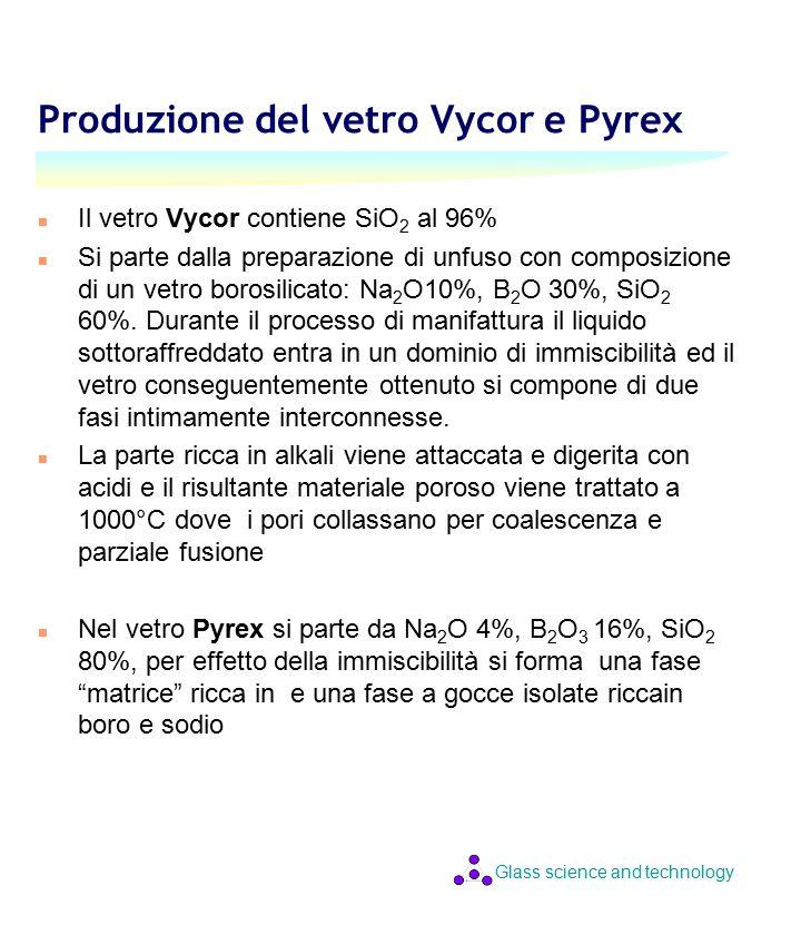 Glass science and technology Produzione del vetro Vycor e Pyrex n Il vetro Vycor contiene SiO 2 al 96% n Si parte dalla preparazione di unfuso con composizione di un vetro borosilicato: Na 2 O10%, B 2 O 30%, SiO 2 60%.