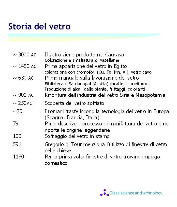 Glass science and technology Storia del vetro