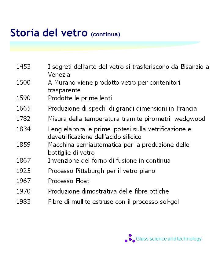 Glass science and technology Storia del vetro (continua)