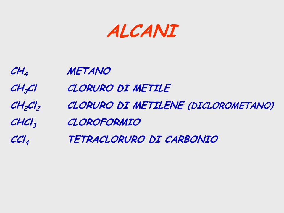 ALCANI CH 4 METANO CH 3 ClCLORURO DI METILE CH 2 Cl 2 CLORURO DI METILENE (DICLOROMETANO) CHCl 3 CLOROFORMIO CCl 4 TETRACLORURO DI CARBONIO