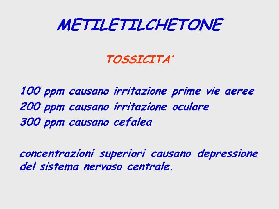 TOSSICITA' 100 ppm causano irritazione prime vie aeree 200 ppm causano irritazione oculare 300 ppm causano cefalea concentrazioni superiori causano depressione del sistema nervoso centrale.