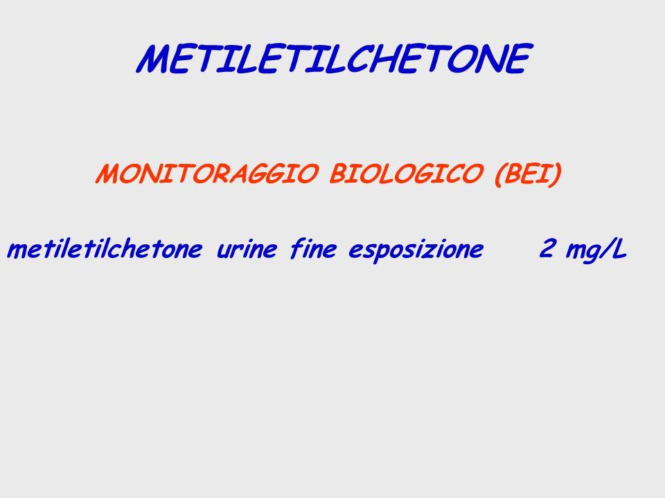 MONITORAGGIO BIOLOGICO (BEI) metiletilchetone urine fine esposizione2 mg/L METILETILCHETONE