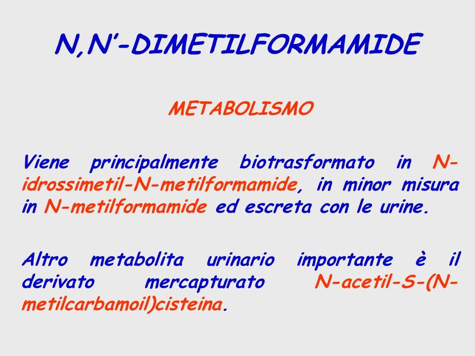 METABOLISMO Viene principalmente biotrasformato in N- idrossimetil-N-metilformamide, in minor misura in N-metilformamide ed escreta con le urine. Altr